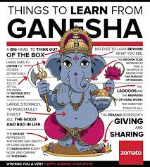 Ganesh Chaturthi-Prayer to GOD to remove obstacle and bring prosperity and Peace  in  all countries